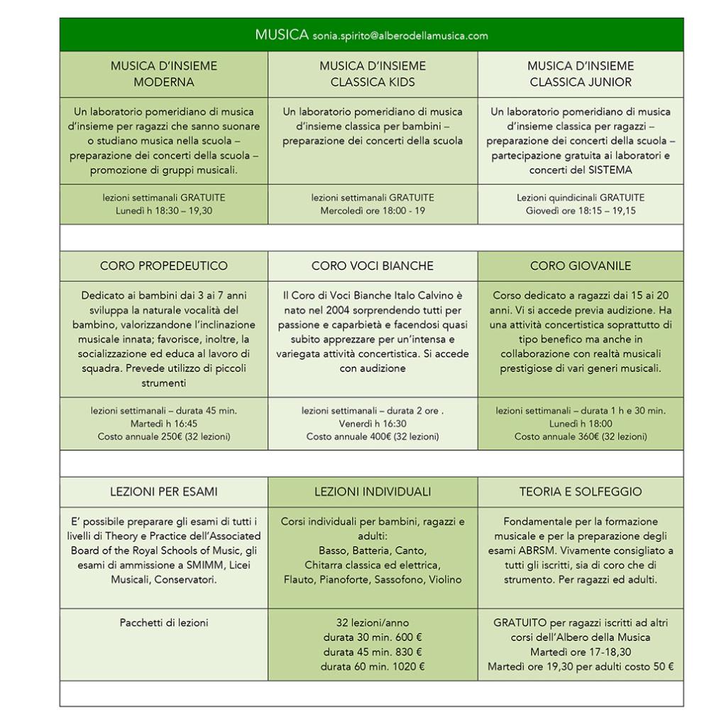 Microsoft Word - compendio dei progetti.docx